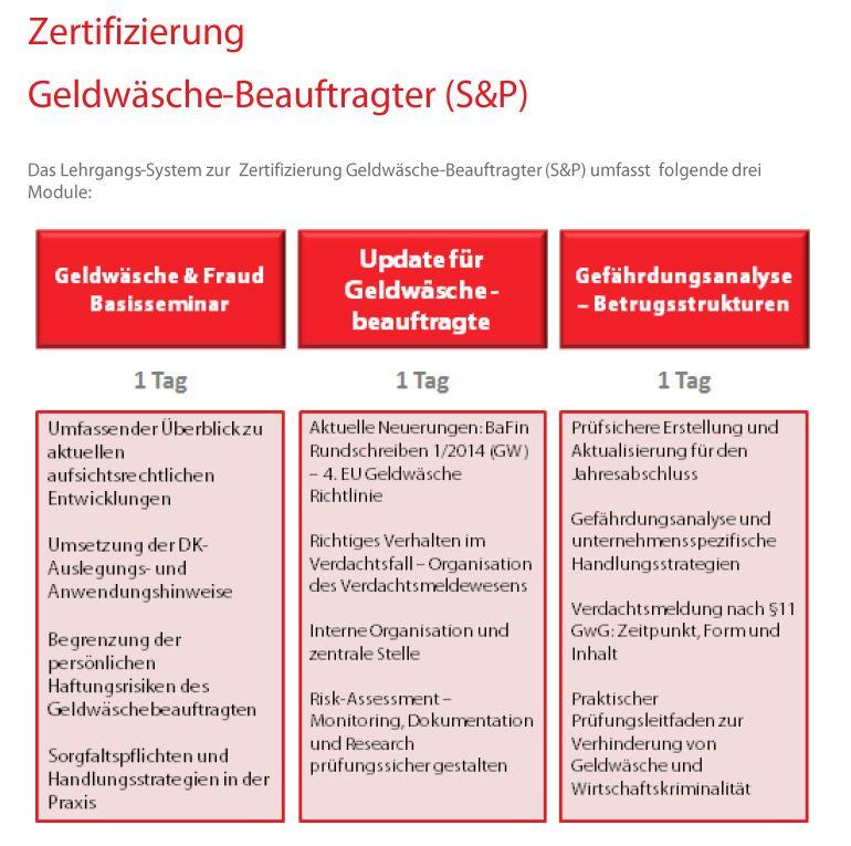 S&P - Seminare - Inhouse Trainings - Zertifizierter Geldwäsche-Beauftragter - S&P Unternehmerforum