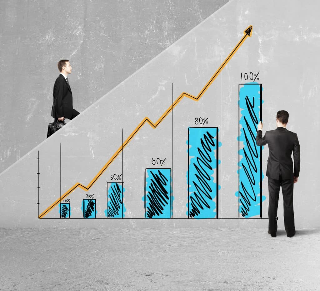 BWA Unternehmens-Rating gezielt steuern