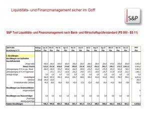 Finanzen - Rechnungswesen - Controlling