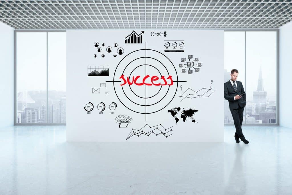 Mit strategischer Planung zum Erfolg - S&P Controlling