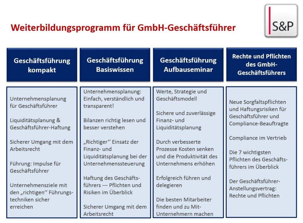 S&P - Seminare - Inhouse Trainings - Zertifizierter GmbH-Geschäftsführer - S&P Unternehmerforum