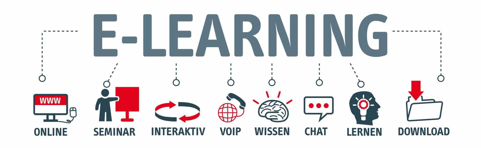 S&P Webinar - Online Seminare