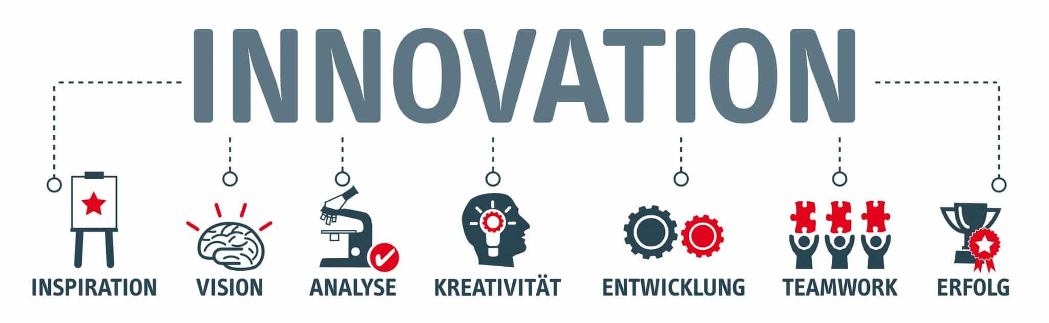 Innovation im Blick behalten