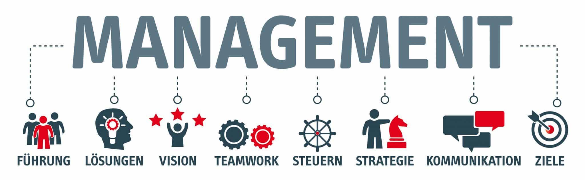 Aufgaben als GmbH Geschäftsführer kennen
