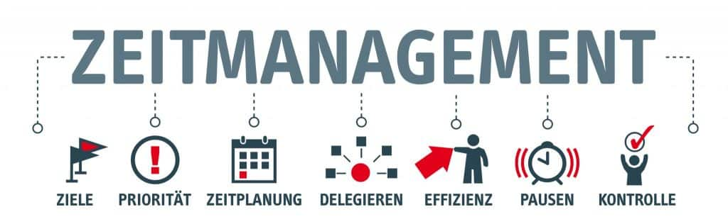 Zeitmanagement Business Coaching