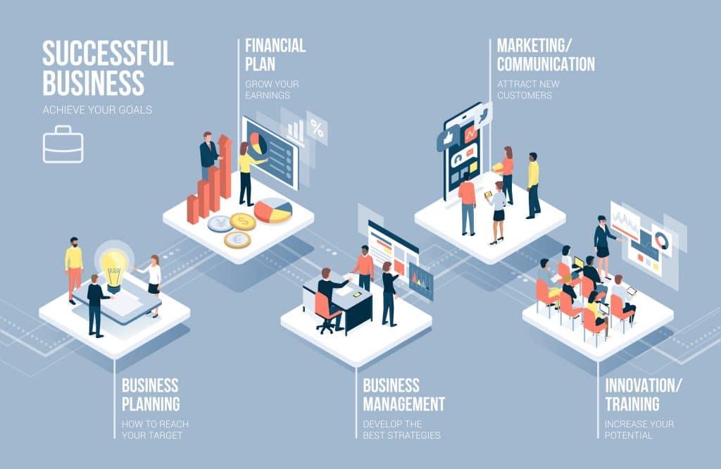 Digitalisierung - Controlling-Kennzahlen im Wandel
