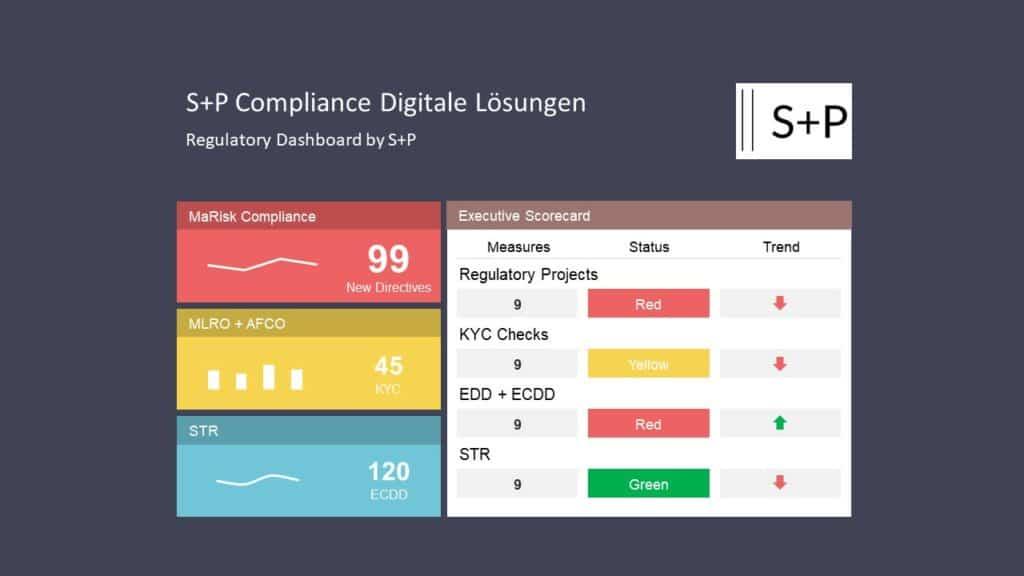 Was ist eine Compliance-Risikobewertung?