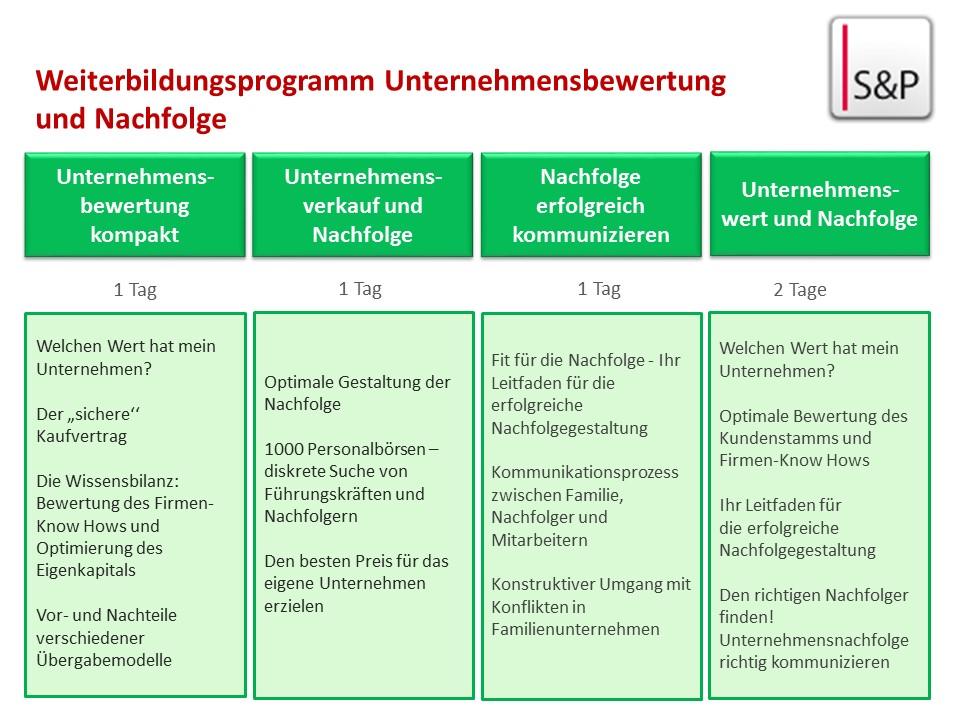 4 Seminare zum Thema Firmenbewertung & Nachfolge